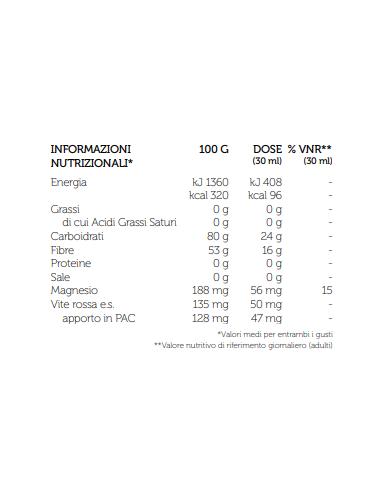 Nichrome 80 - 0,3 - 28GA